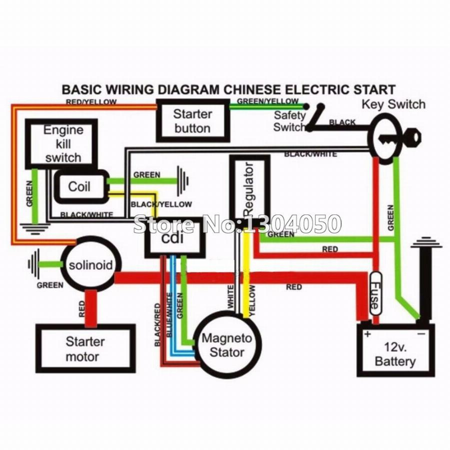 Gy6 Cdi Wiring Diagram | Wiring Diagram - Scooter Ignition Wiring Diagram