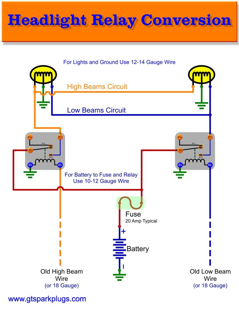 Fine Headlight Socket Wiring Diagram Wirings Diagram Wiring 101 Capemaxxcnl