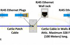 Amazing Hai Ip Camera Wiring Diagram Basic Electronics Wiring Diagram Wiring Cloud Usnesfoxcilixyz
