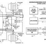 Haldex Trailer Abs Wiring Diagram | Wiring Library   Wabco Trailer Abs Wiring Diagram