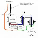 hunter ceiling fan wiring diagram blue wire wirings diagram