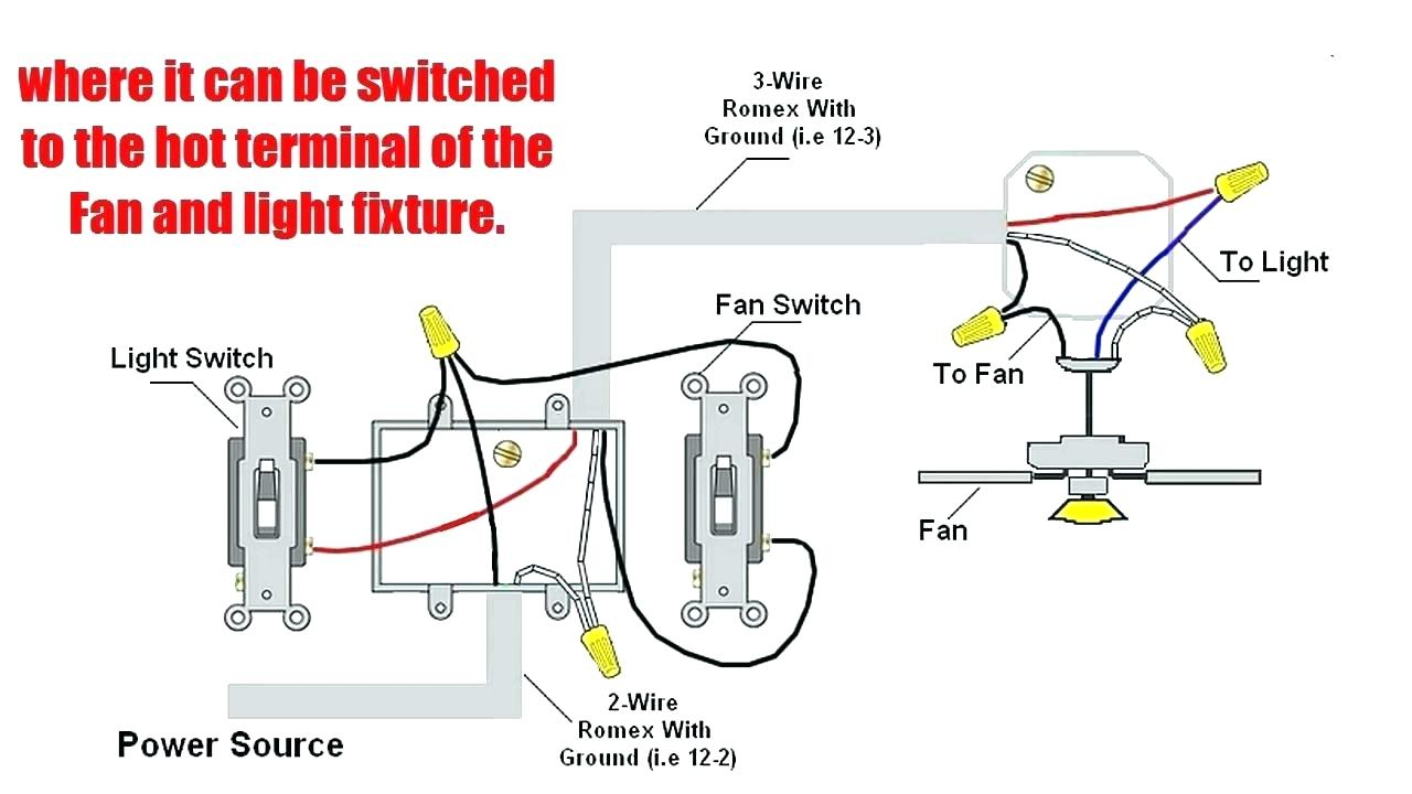 Strange Harbor Breeze Ceiling Fan Wiring Schematic Diagram Wiring Diagram Wiring 101 Taclepimsautoservicenl