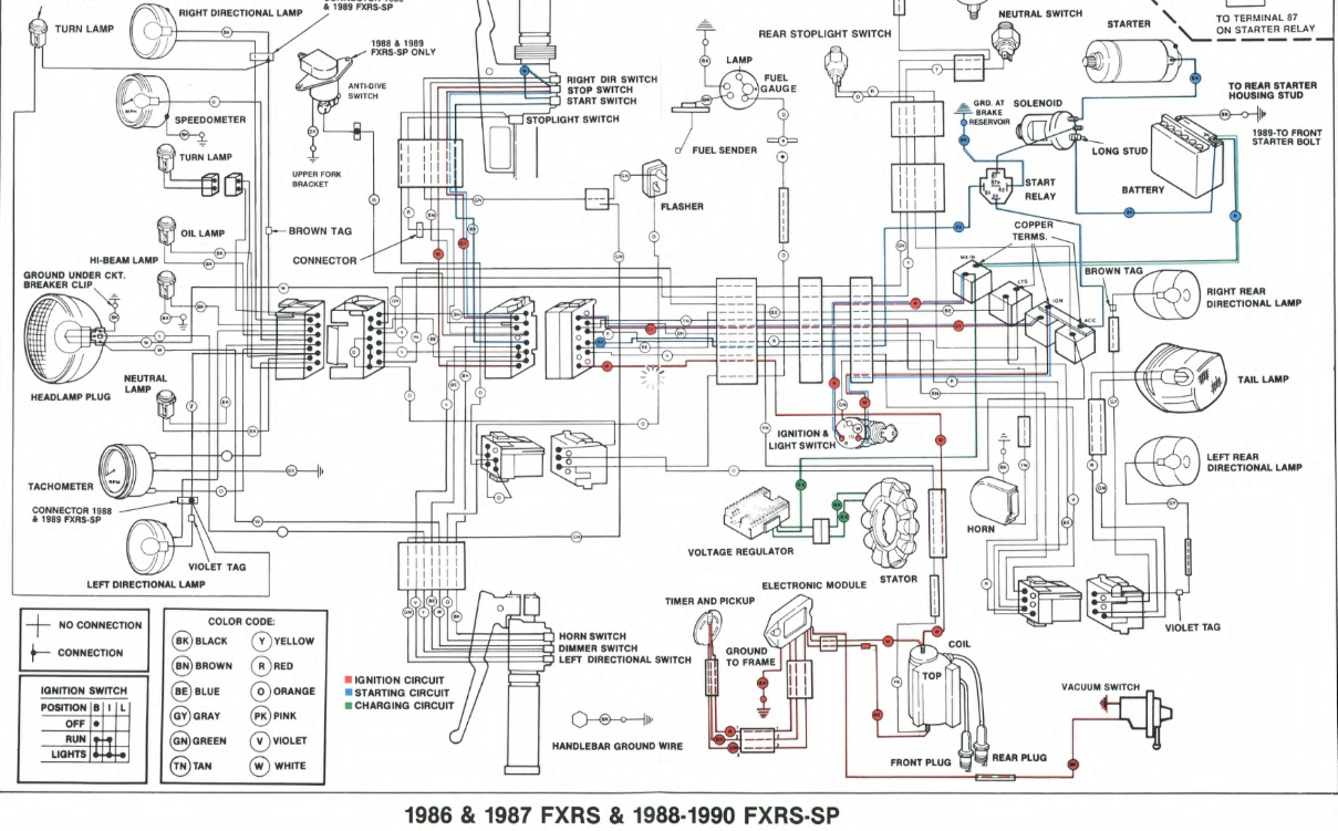 Harley Davidson Schematics And Diagrams on wiring diagrams, harley motorcycle transmission diagrams, xlh 1000 sportster 1981 wire diagrams, harley-davidson v-twin engine diagrams, harley motorcycle motors diagrams, harley drive belt diagrams, harley-davidson keihin carburetor diagrams, 2003 hd carburetor diagrams, evo x part diagrams, electrical diagrams, harley-davidson motorcycle diagrams, 1968 harley-davidson sportster diagrams, harley fatboy carburetor diagrams,