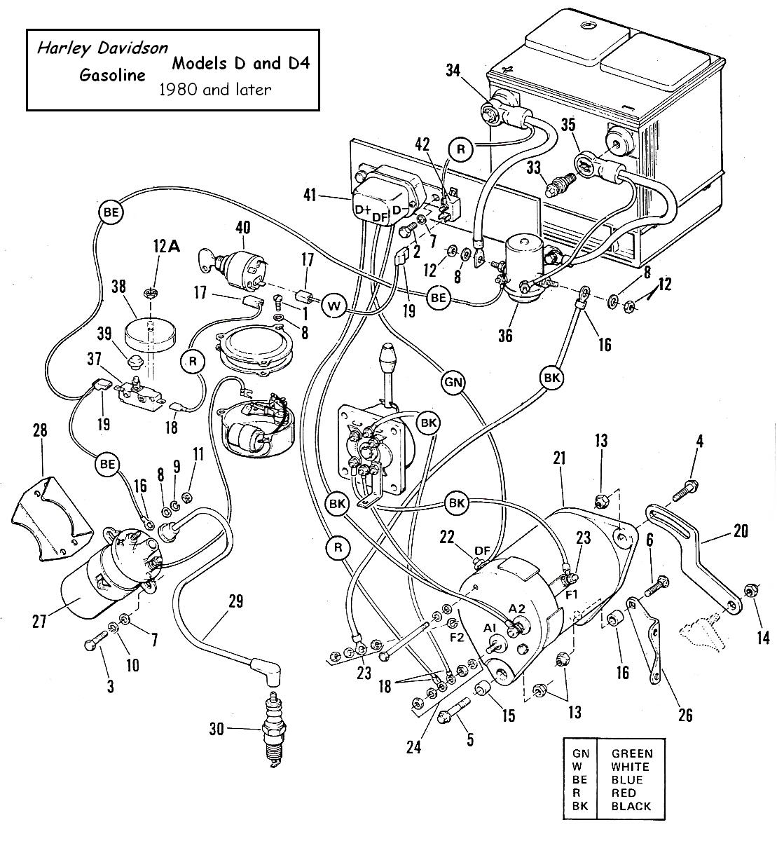 Harley Davidson Gas Golf Cart Wiring Diagram | Wiring Diagram - Harley Davidson Wiring Diagram