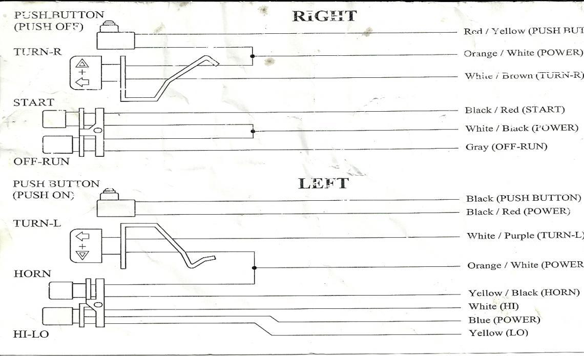 Harley Davidson Handlebar Wiring Diagram | Manual E-Books - Harley Handlebar Wiring Diagram