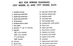 Harley Diagrams And Manuals – Harley Sportster Wiring Diagram
