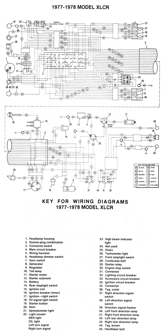 Harley Diagrams And Manuals - Harley Sportster Wiring Diagram