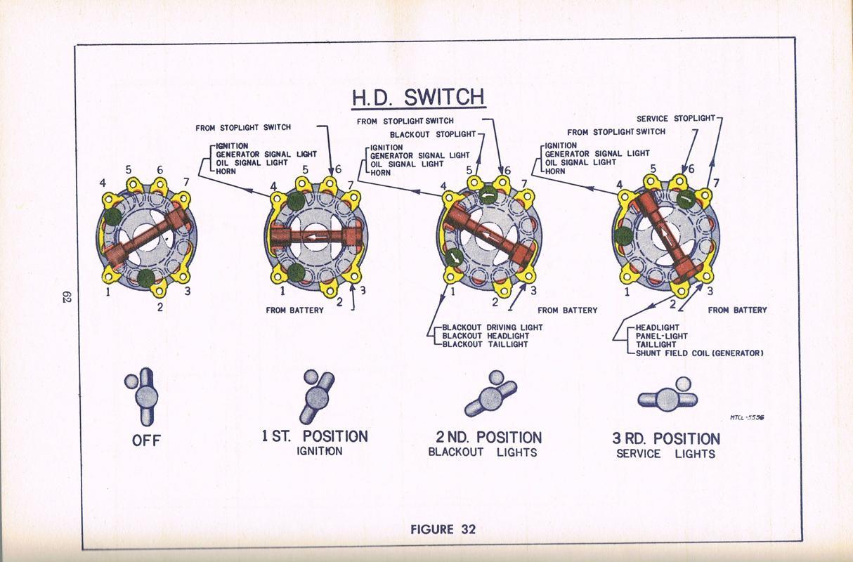 Harley Dyna Ignition Switch Wiring Diagram | Manual E-Books - Ignition Switch Wiring Diagram