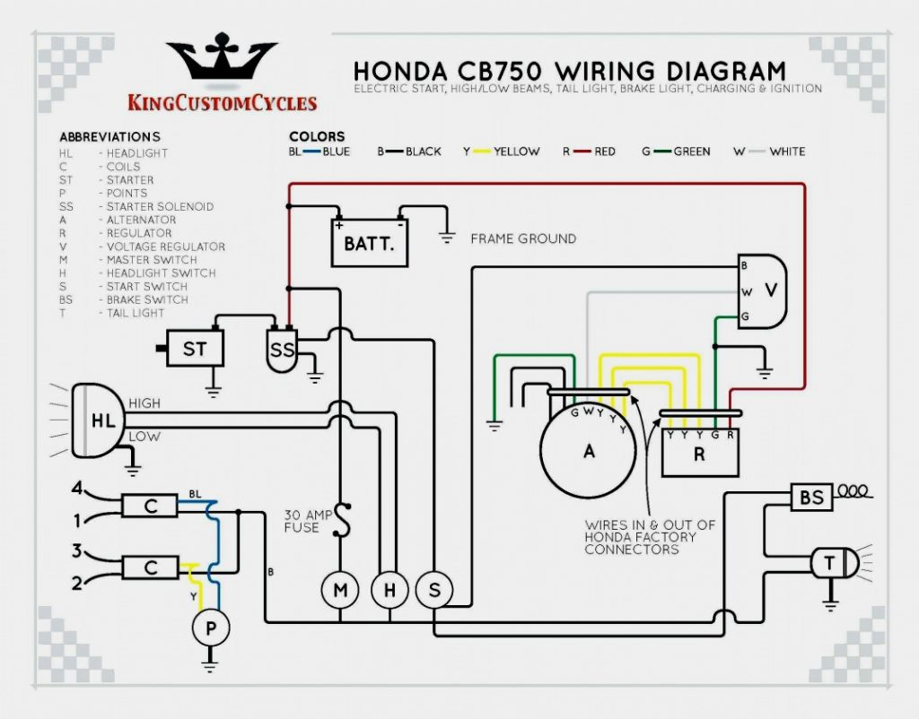 Harley Davidson Ignition Switch Wiring Diagram Wirings Diagram