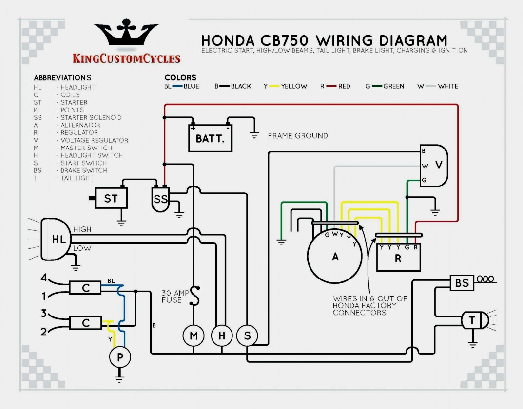 Harley Ignition Switch Wiring Diagram - Trusted Wiring Diagram Online - Harley Ignition Switch Wiring Diagram