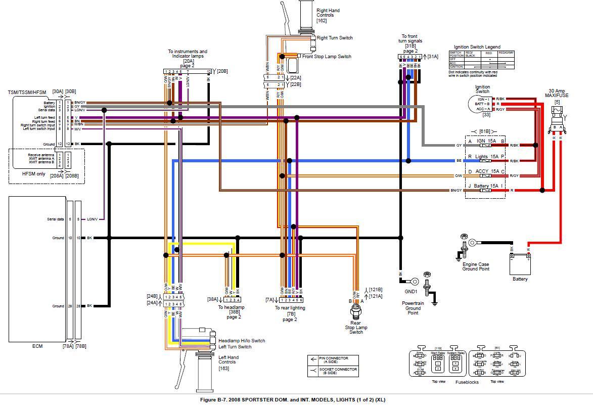Harley Ignition Wiring Diagram - Wiring Diagram Blog - Harley Turn Signal Wiring Diagram