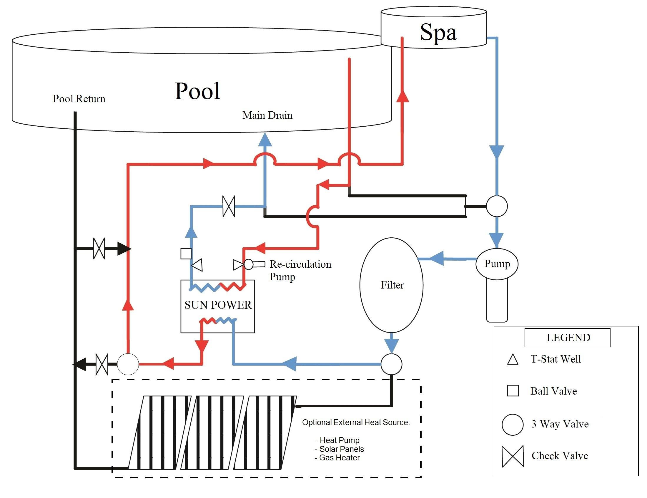 Hayward Super Pump Wiring Diagram | Wiring Diagram - Hayward Super Pump Wiring Diagram 230V