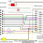 Hdmi Cable Wire Diagram | Manual E Books   Hdmi Cable Wiring Diagram