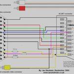 Hdmi Cable Wiring Diagram | Manual E Books   Hdmi Cable Wiring Diagram