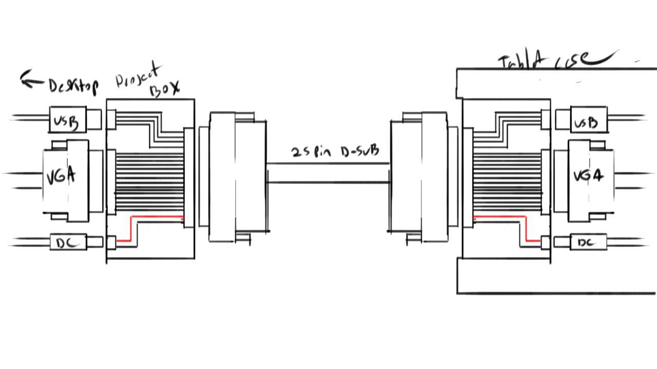 Hdmi To Vga Wiring Diagram With - Tryit - Hdmi To Vga Wiring Diagram