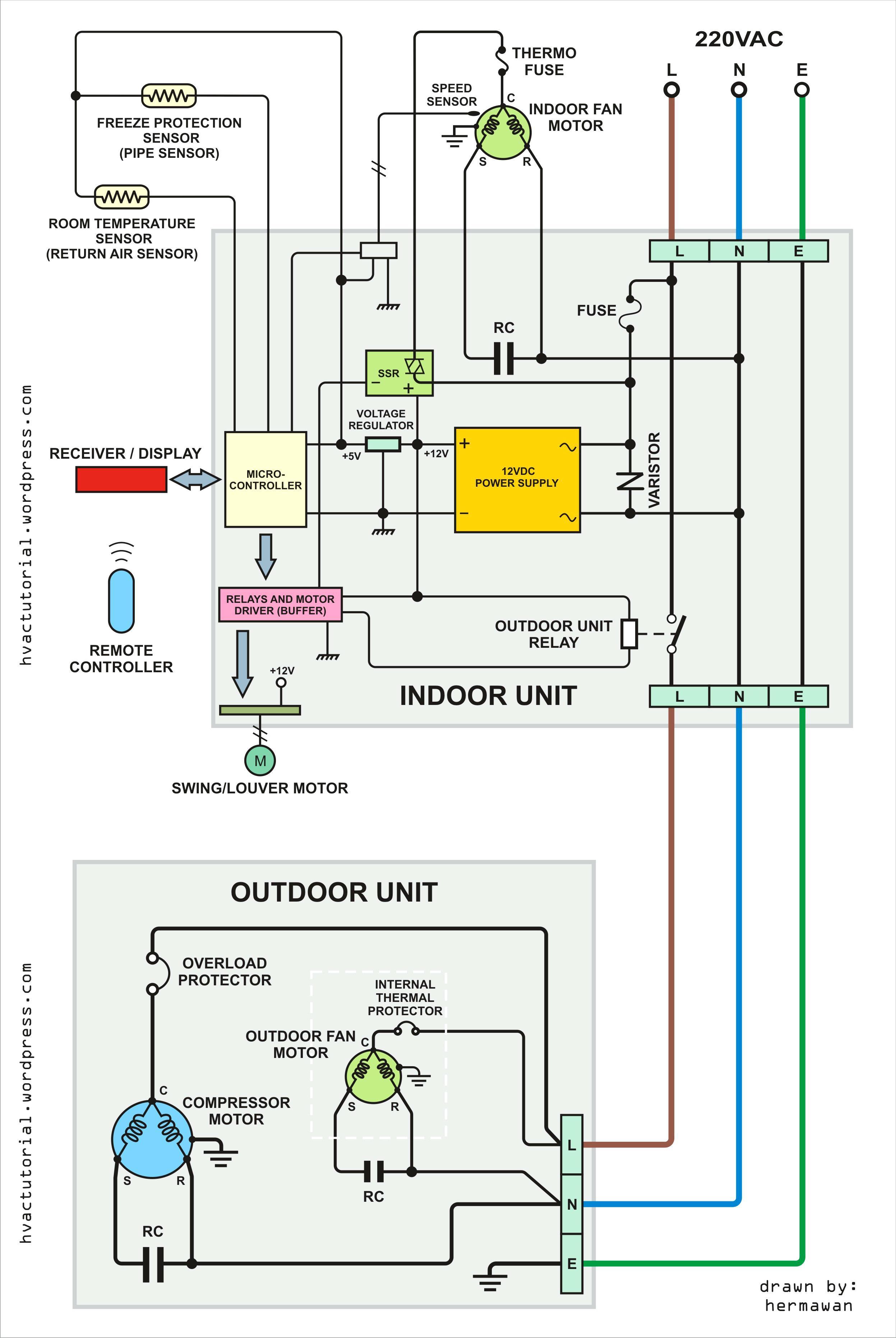 Heat Pump Fan Wiring - Schema Wiring Diagram - Heatpump Wiring Diagram