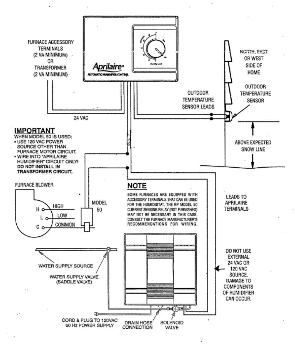 Heating - Wiring Aprilaire 700 Humidifier To York Tg9* Furnace - Aprilaire 700 Wiring Diagram