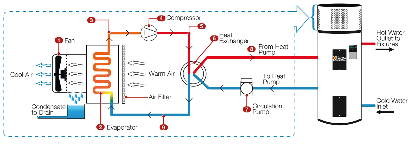 High Efficiency Electric Water Heater - Vaughn - Electric Hot Water Heater Wiring Diagram