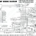 Hoffberg Alternator Wiring Diagram – Wiring Diagram Schema – 3 Wire Alternator Wiring Diagram