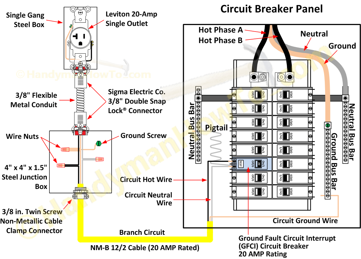 Home Electrical Service Panel Wiring Diagram | Manual E-Books - Electrical Panel Wiring Diagram