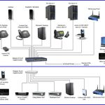 Home Network Cat5 Cable Wiring Diagram | Wiring Diagram   Home Network Wiring Diagram