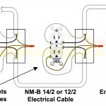 Home Plug Wiring | Wiring Diagram Libraries   Electrical Plug Wiring Diagram