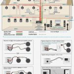 Home Sound Systems Wiring | Manual E Books   Whole House Audio System Wiring Diagram
