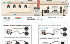 Home Stereo Wiring   Wiring Diagram   Cat 6 Wiring Diagram