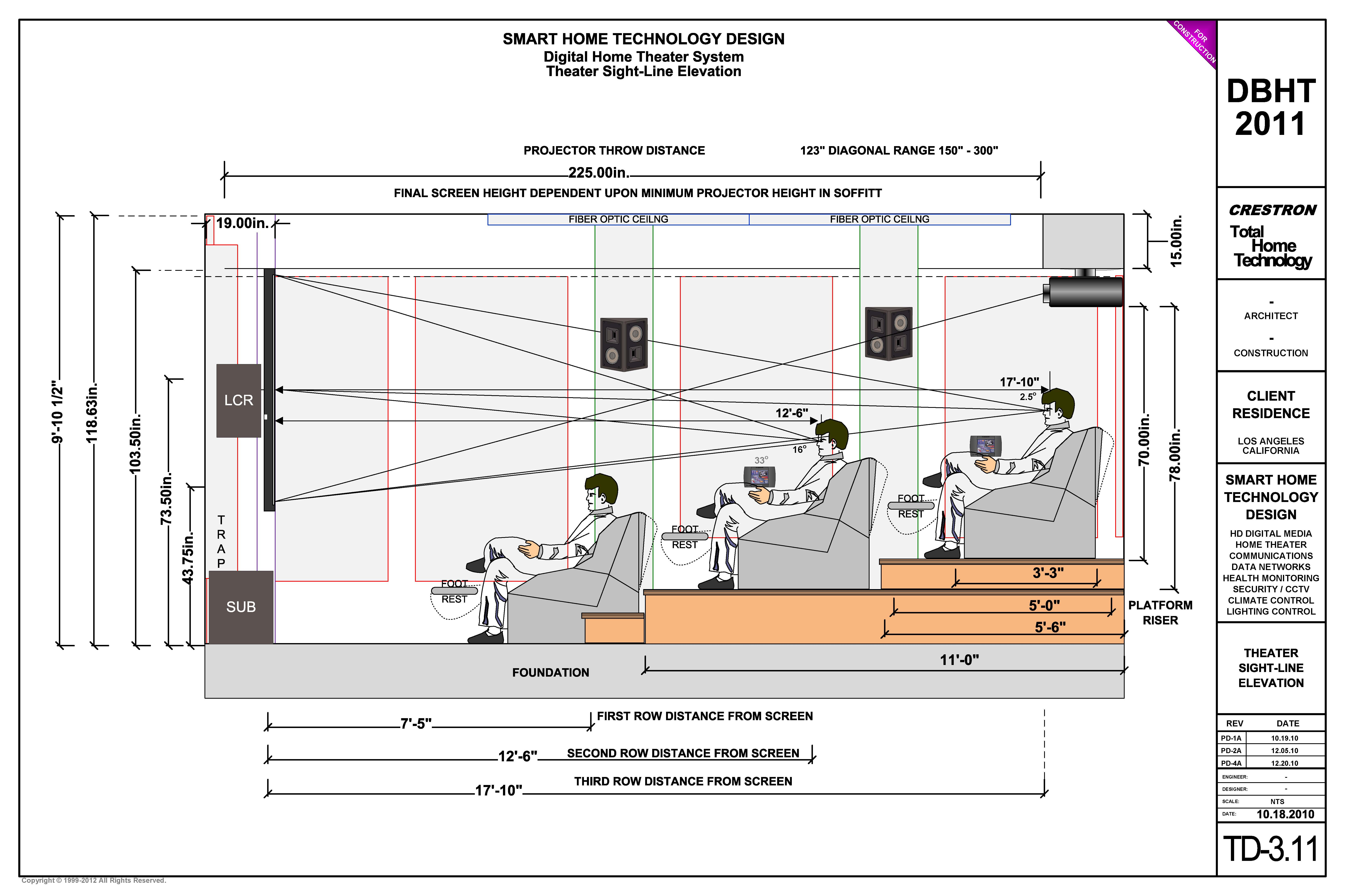 Home Theater Speaker Placement Diagram – - Home Speaker Wiring Diagram