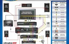Home Theater Subwoofer Wiring Diagram | H I G H   F I D E L I T Y In   Home Theater Wiring Diagram
