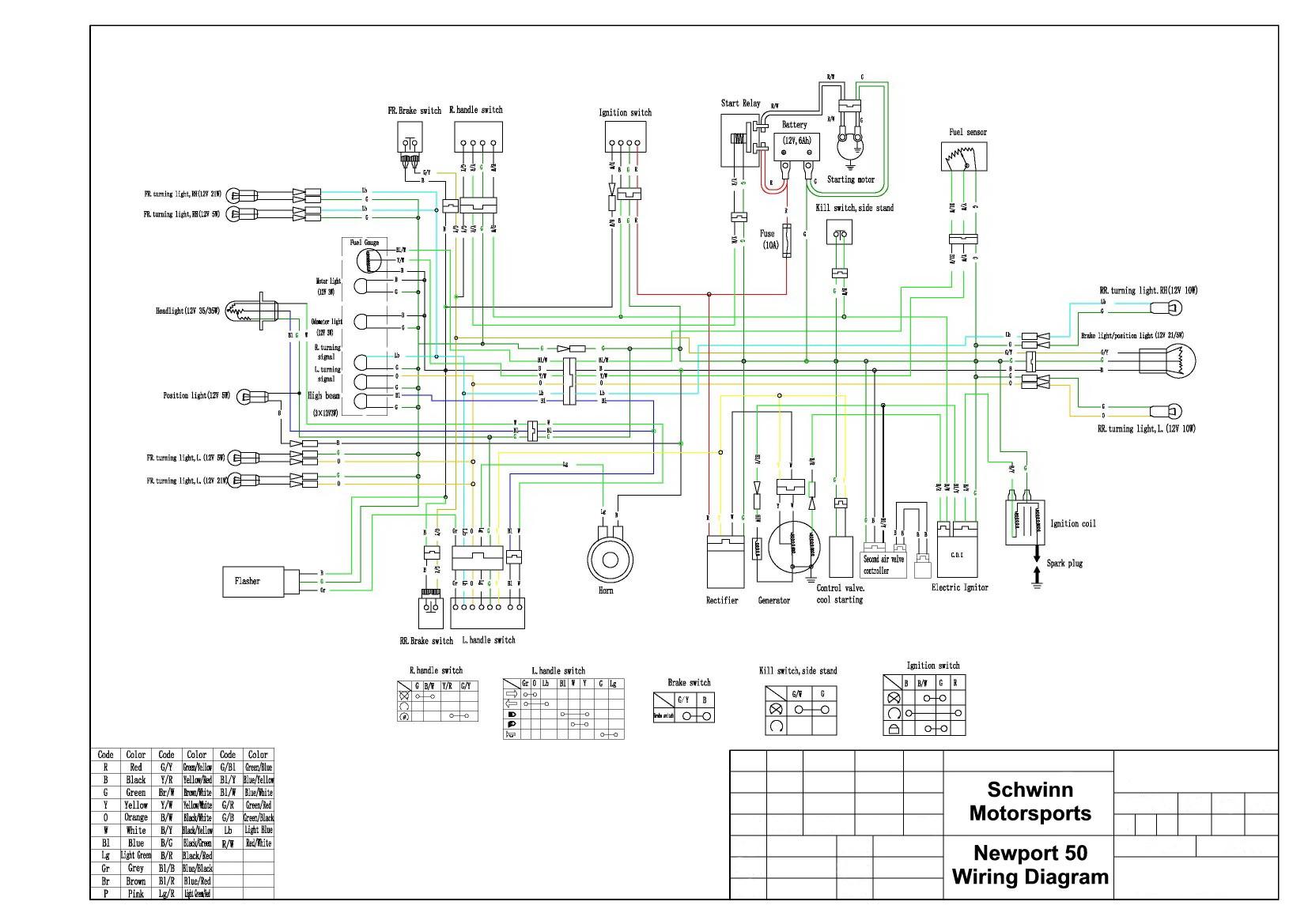 Honda 50 Cdi Diagram - Wiring Diagrams Hubs - Scooter Ignition Wiring Diagram