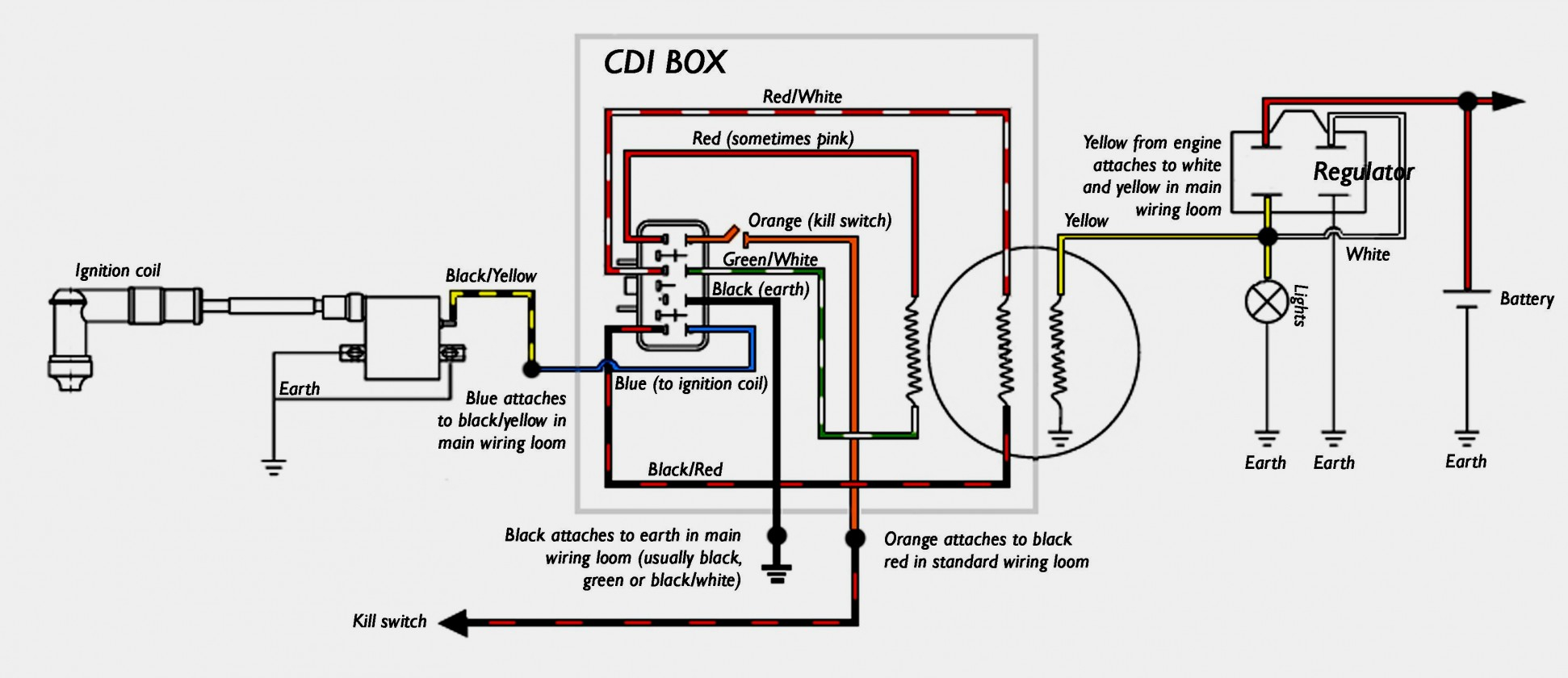 Honda Cdi Box Wiring | Wiring Diagram - 6 Pin Cdi Wiring Diagram