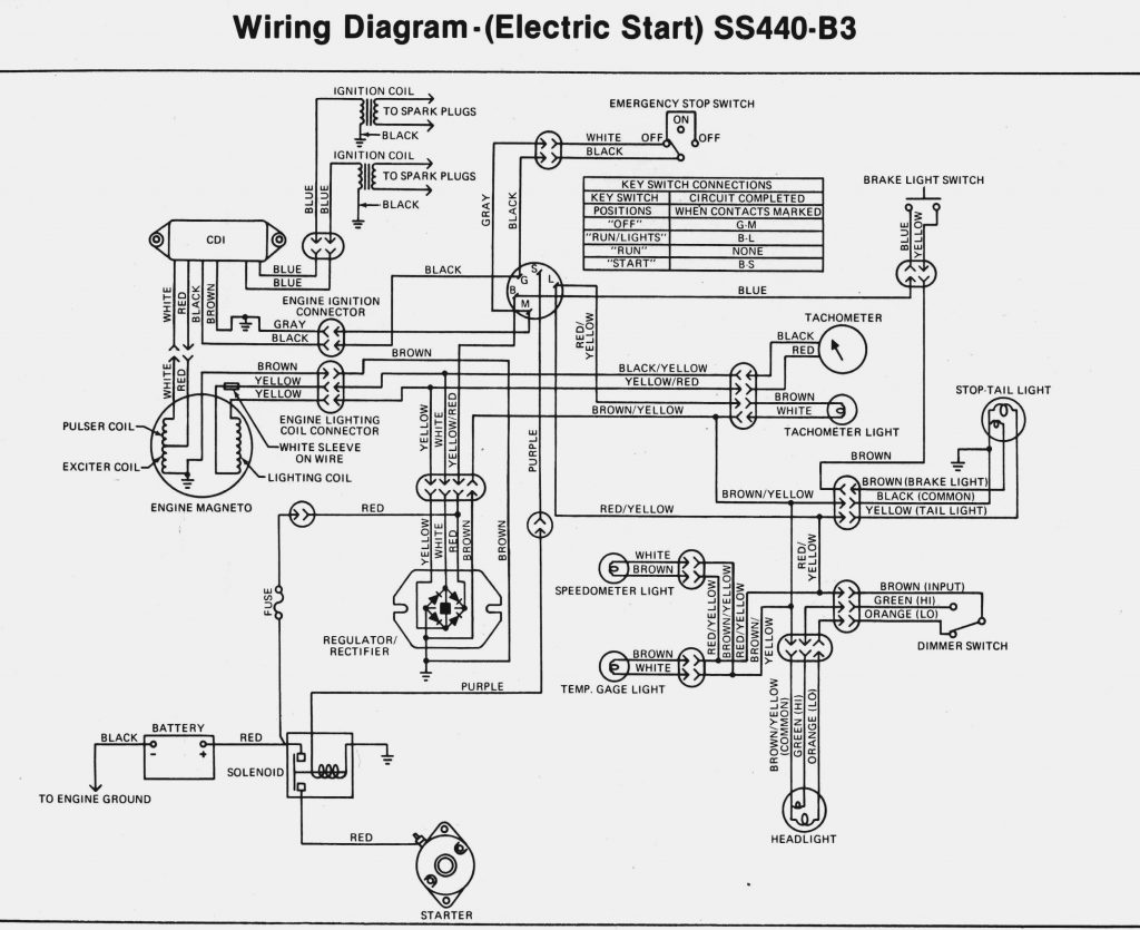 Honda Gx Starter Wiring - Bookmark About Wiring Diagram