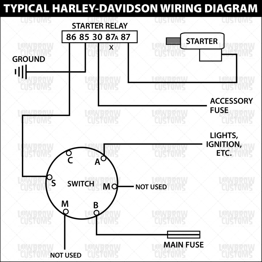 Honda Gx Starter Wiring - Wiring Diagram Fascinating on harley headlight diagram, harley shift linkage diagram, harley magneto diagram, harley generator diagram, harley throttle cable diagram, harley wiring color codes, harley dash wiring, harley frame diagram, harley switch diagram, harley stator diagram, harley fuel lines diagram, harley fuse diagram, harley rear axle diagram, harley softail wiring harness, harley panhead wiring, harley evo diagram, harley relay diagram, harley fuel pump diagram, harley wiring tools,
