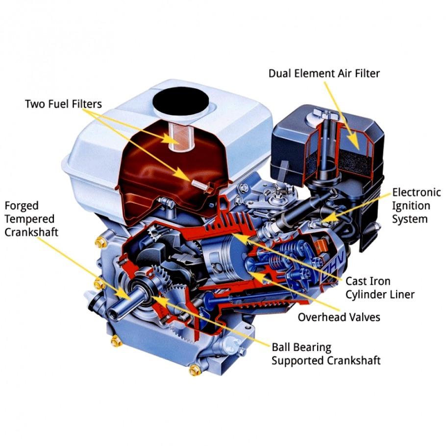 Honda Gx390 Wiring Schematic - All Wiring Diagram Data - Honda Gx160 Electric Start Wiring Diagram
