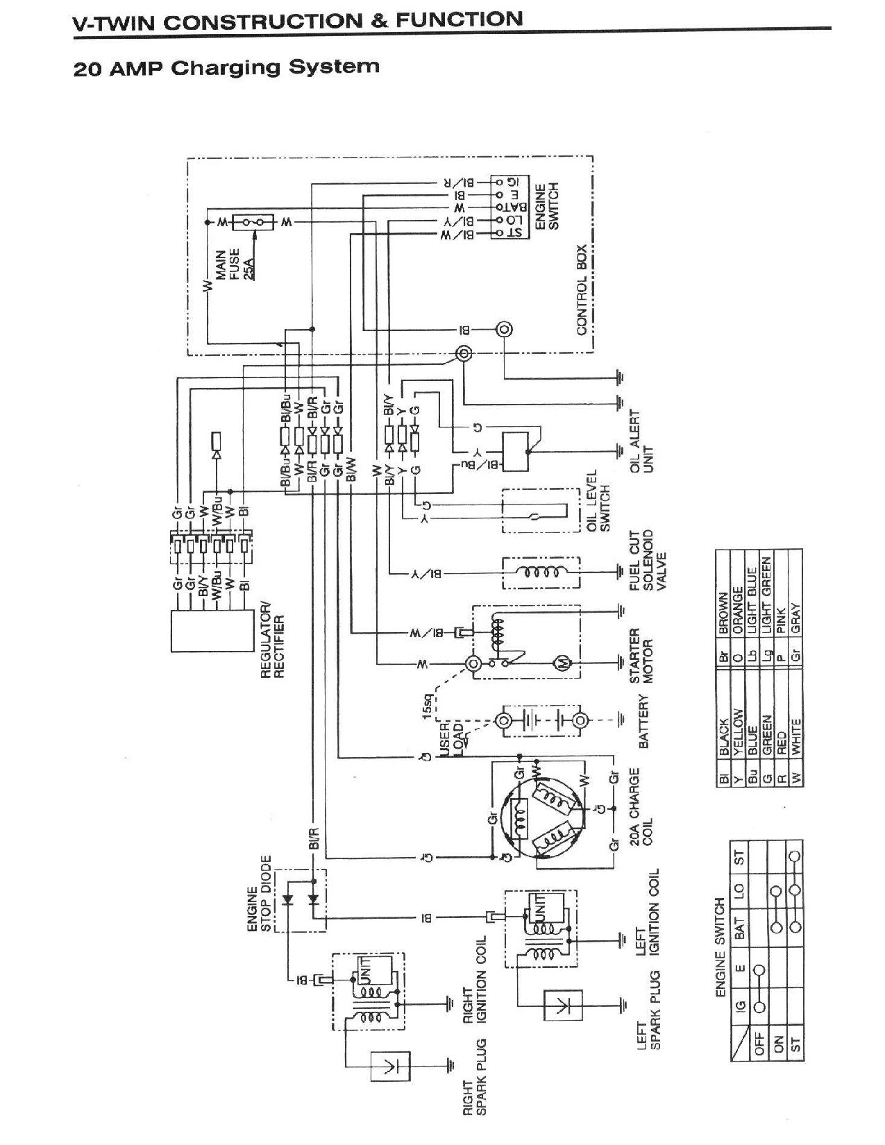 Honda Gx620 Electric Wiring | Wiring Diagram - Honda Gx390 Wiring Diagram