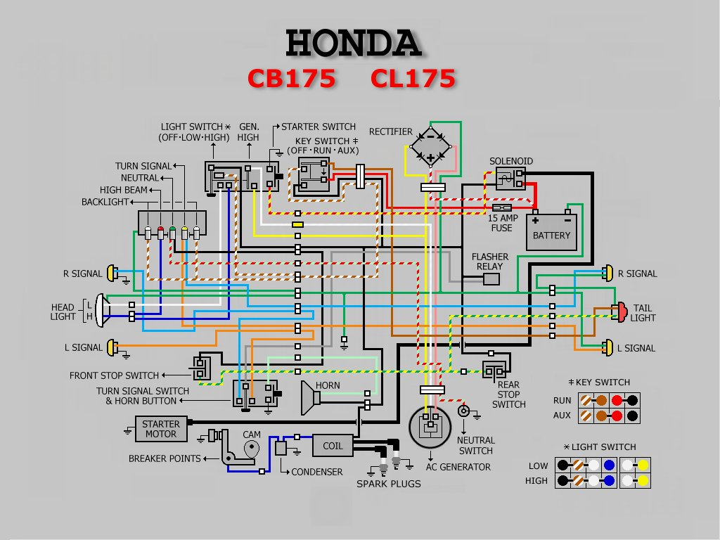 Honda Motorcycle Wiring Diagrams Pdf   Manual E-Books - Honda Motorcycle Wiring Diagram