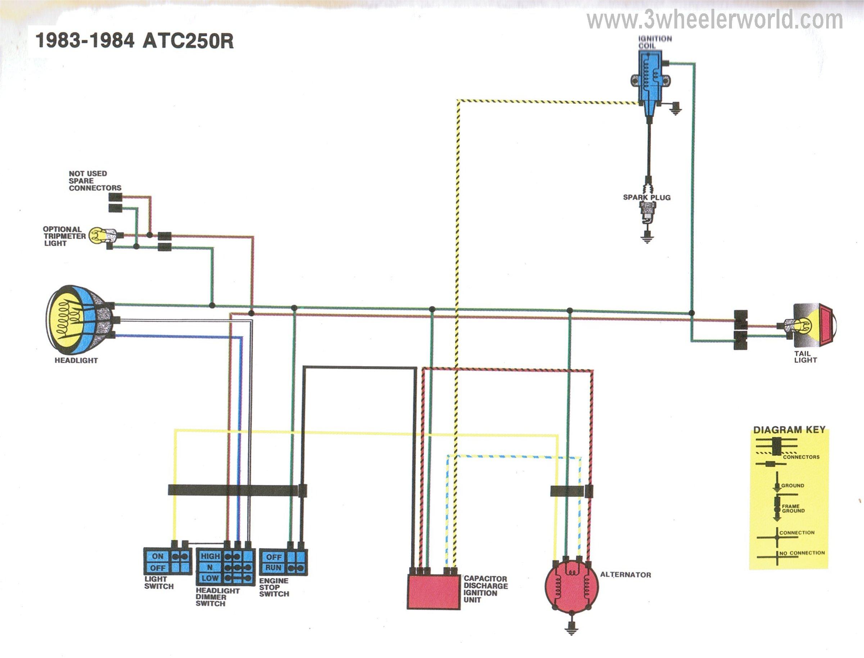 Honda Motorcycle Wiring Diagrams Switch - Wiring Diagram Explained - Motorcycle Ignition Switch Wiring Diagram