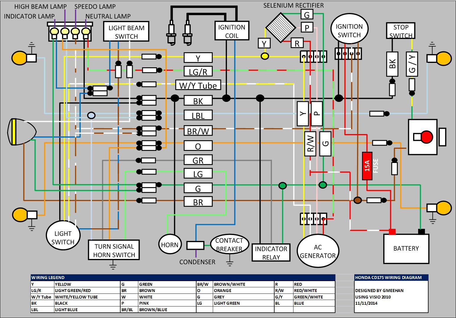 Honda Motorcycle Wiring | Wiring Diagram - Honda Motorcycle Wiring Diagram