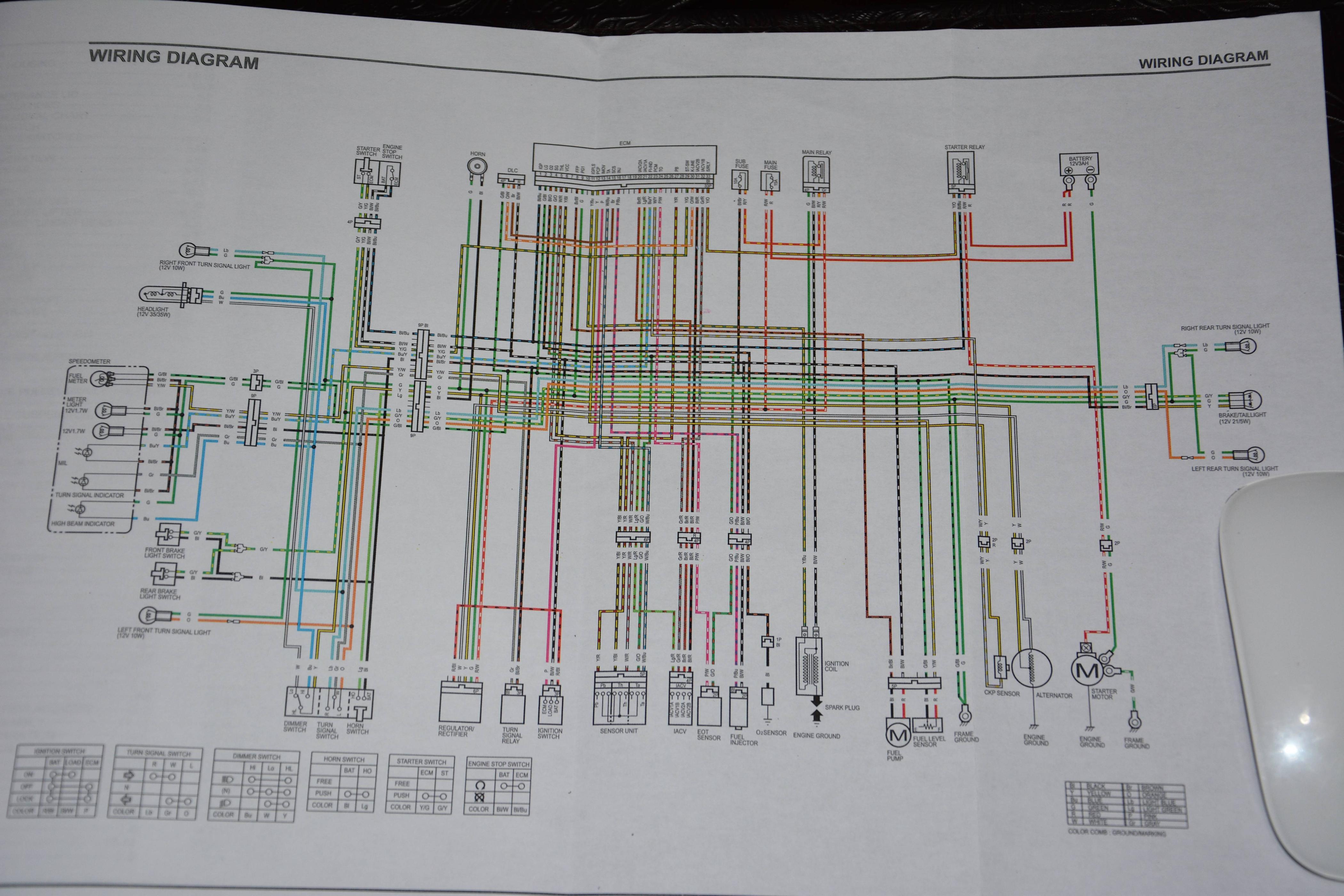 Honda Ruckus Wiring Harness Routing | Wiring Diagram - Honda Ruckus Wiring Diagram