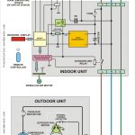 Honeywell Rth9580Wf Thermostat Wiring Diagram | Wiring Library   Honeywell Rth9580Wf Wiring Diagram