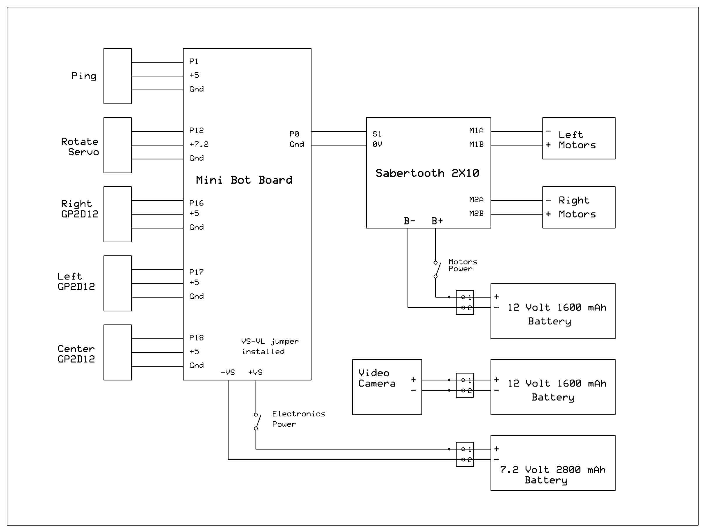 Hood Fire Suppression Wiring Diagram | Wiring Library - Ansul System Wiring Diagram