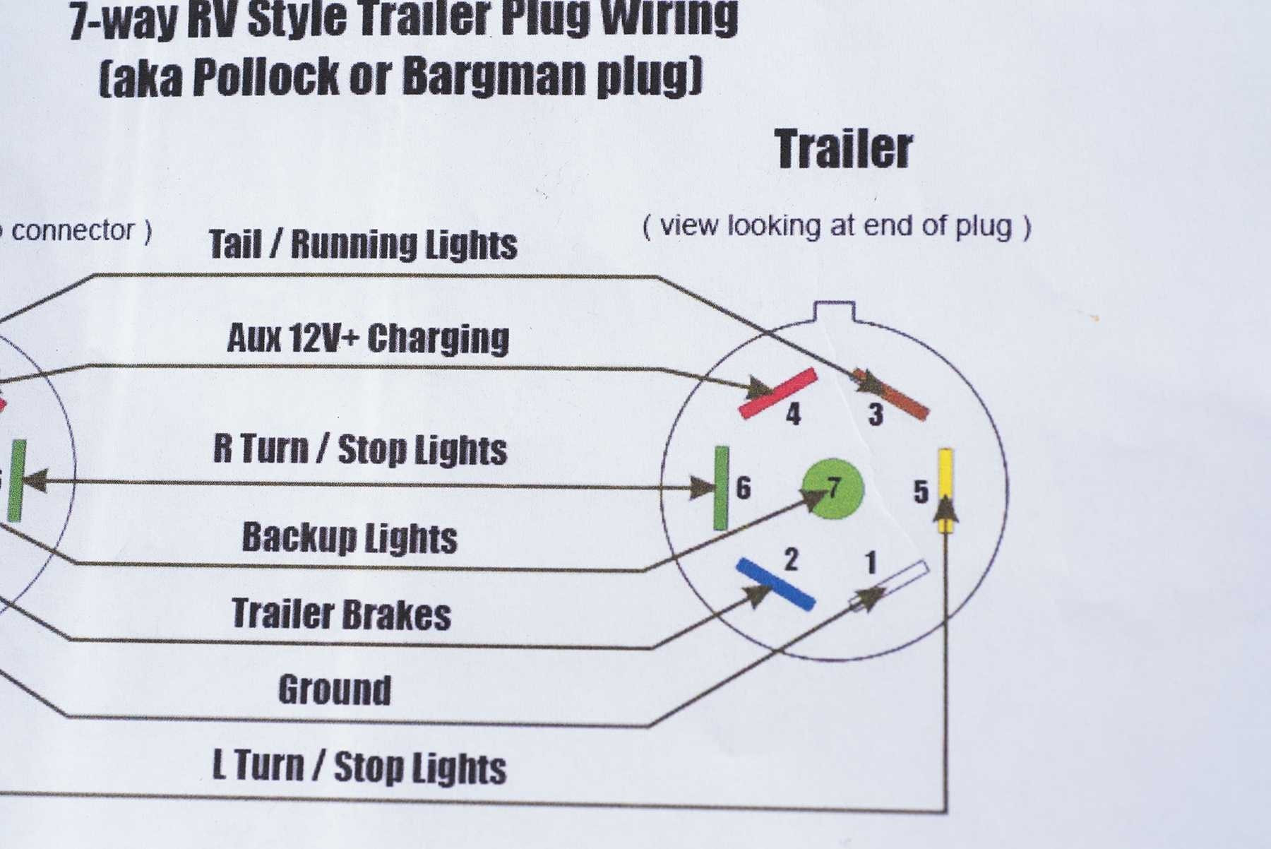 Hopkins Trailer Connector Wiring Diagram Reference Wiring Diagram - Receptacle Wiring Diagram