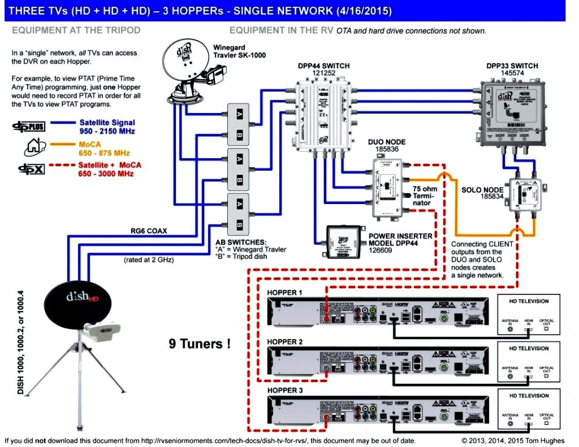 Hopper Home Wiring | Wiring Diagram - Dish Hopper Joey Wiring Diagram