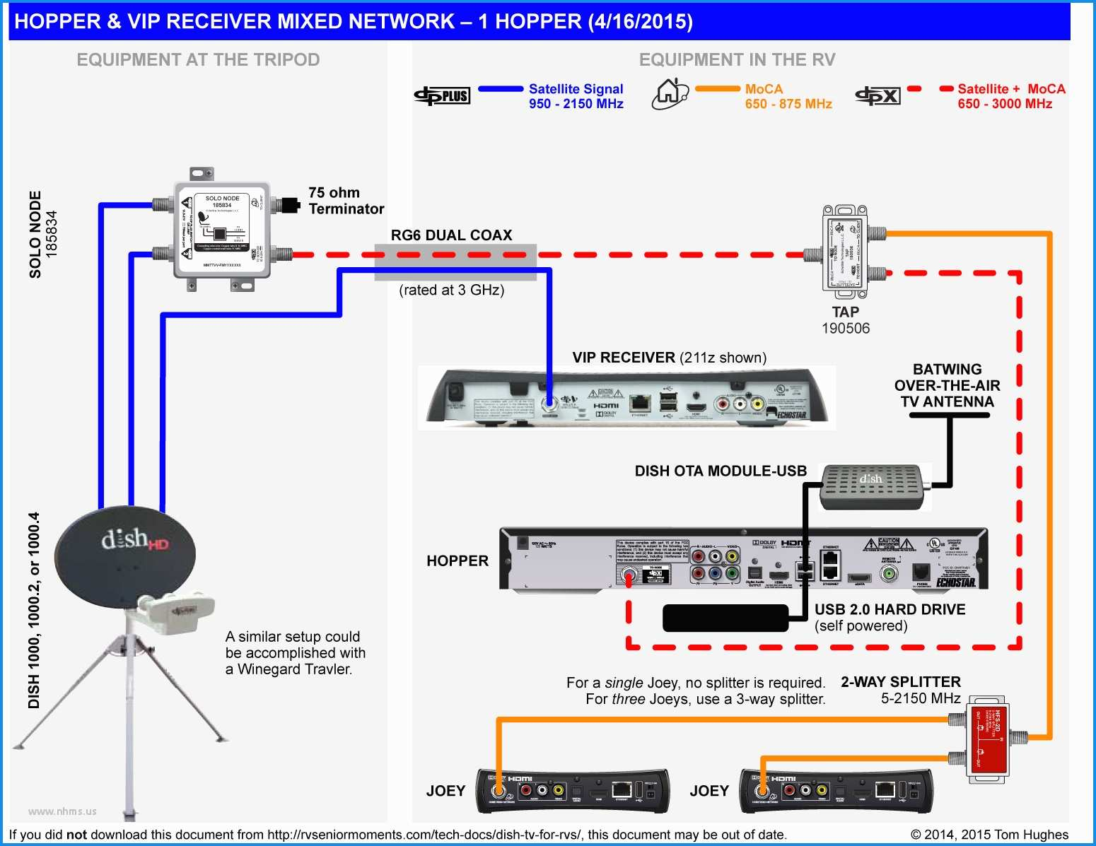 Hopper Wiring Diagram Heater | Wiring Diagram - Dish Hopper Joey Wiring Diagram