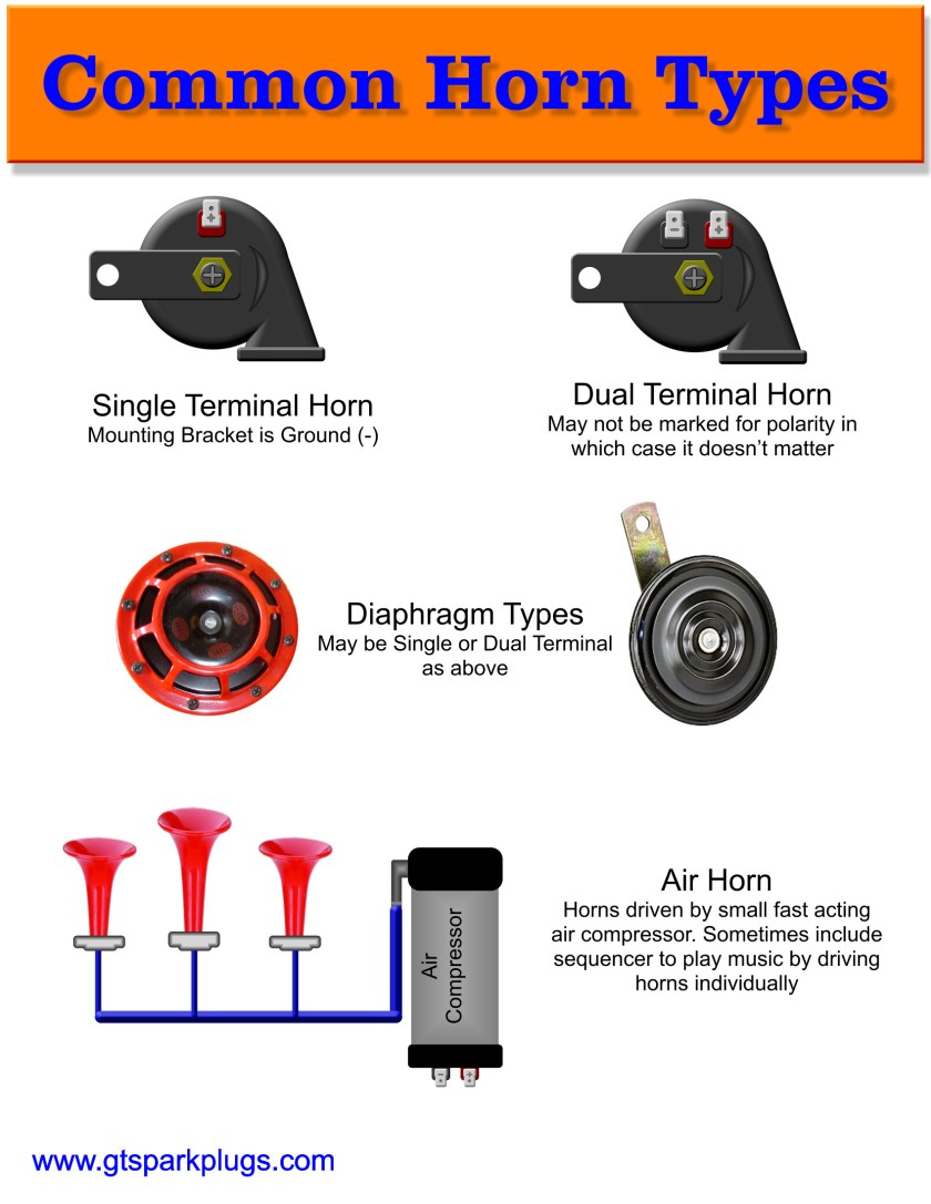Horn Wiring Diagram For Motorcycle | Wiring Diagram - Train Horn Wiring Diagram