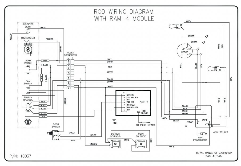 hotpoint electric stove wiring diagram solutions inside wellread electric  stove wiring diagram