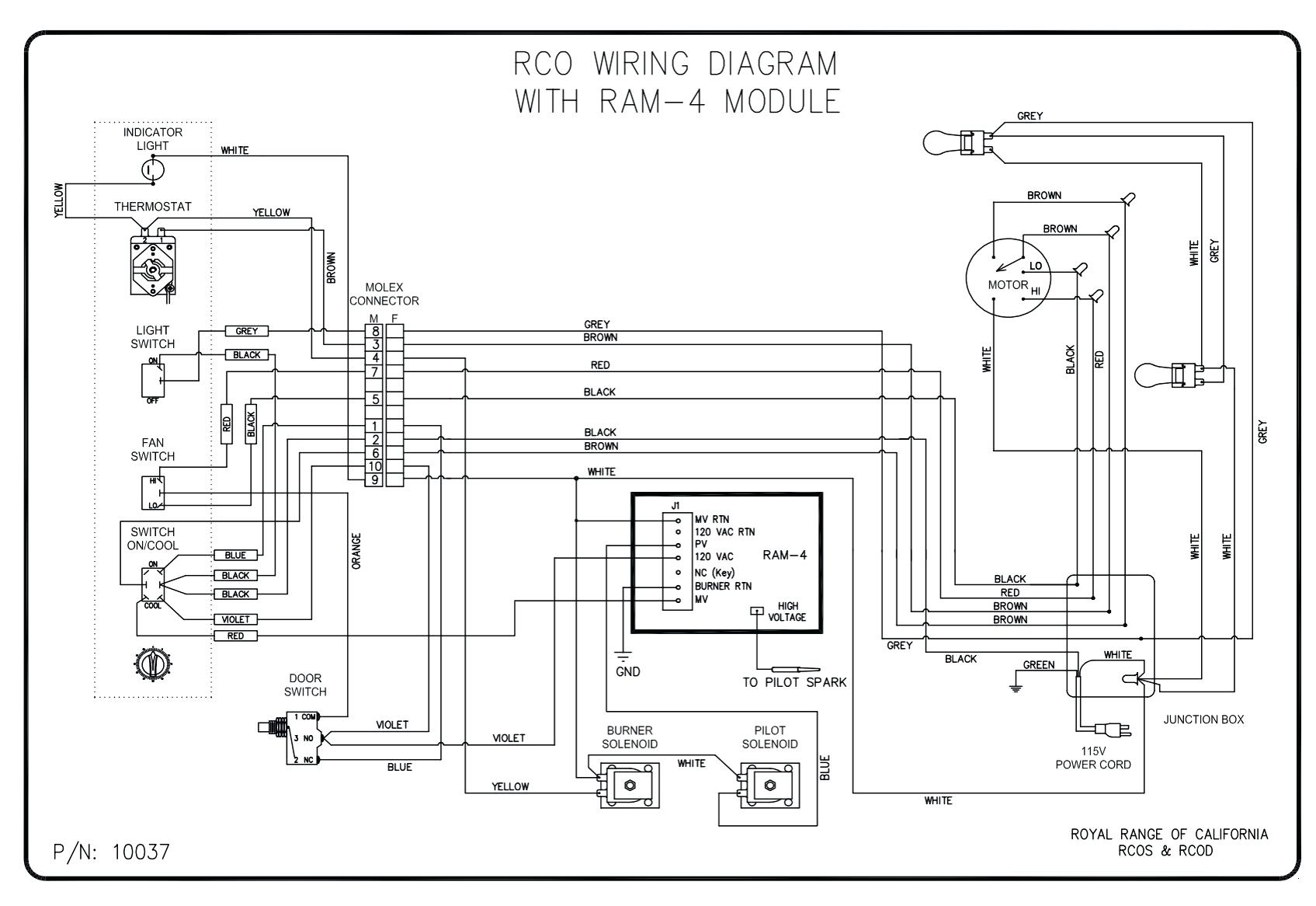 Hotpoint Electric Stove Wiring Diagram Solutions Inside - Wellread - Electric Stove Wiring Diagram
