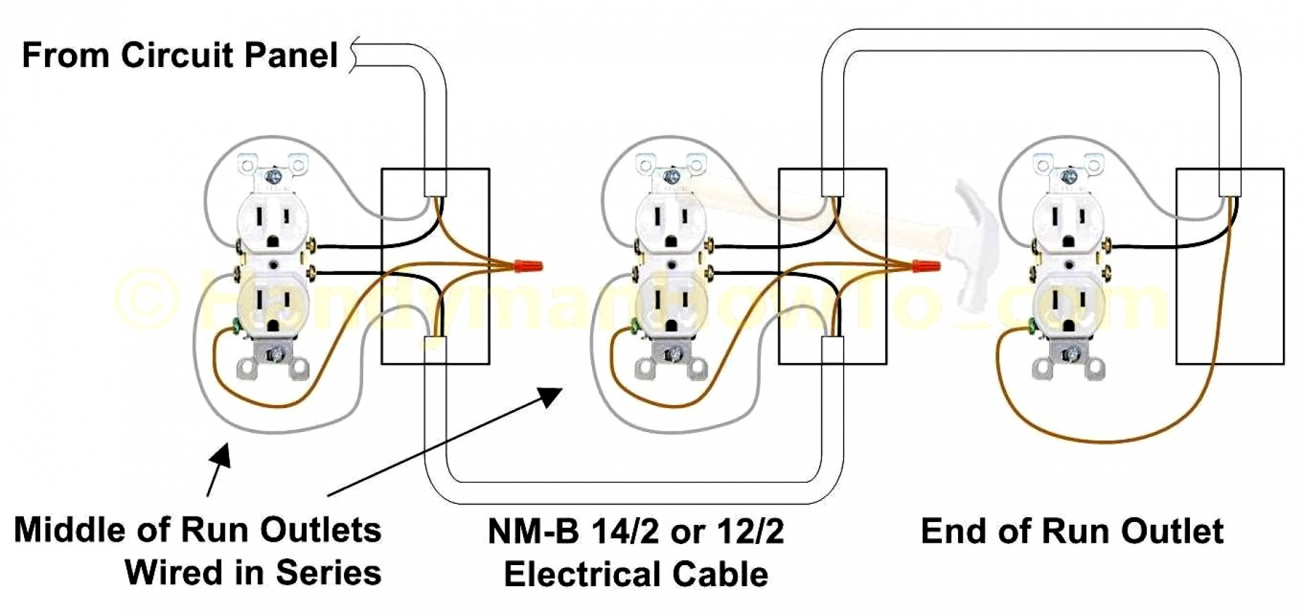 House Receptacle Wiring Diagrams | Wiring Library - Receptacle Wiring Diagram Examples
