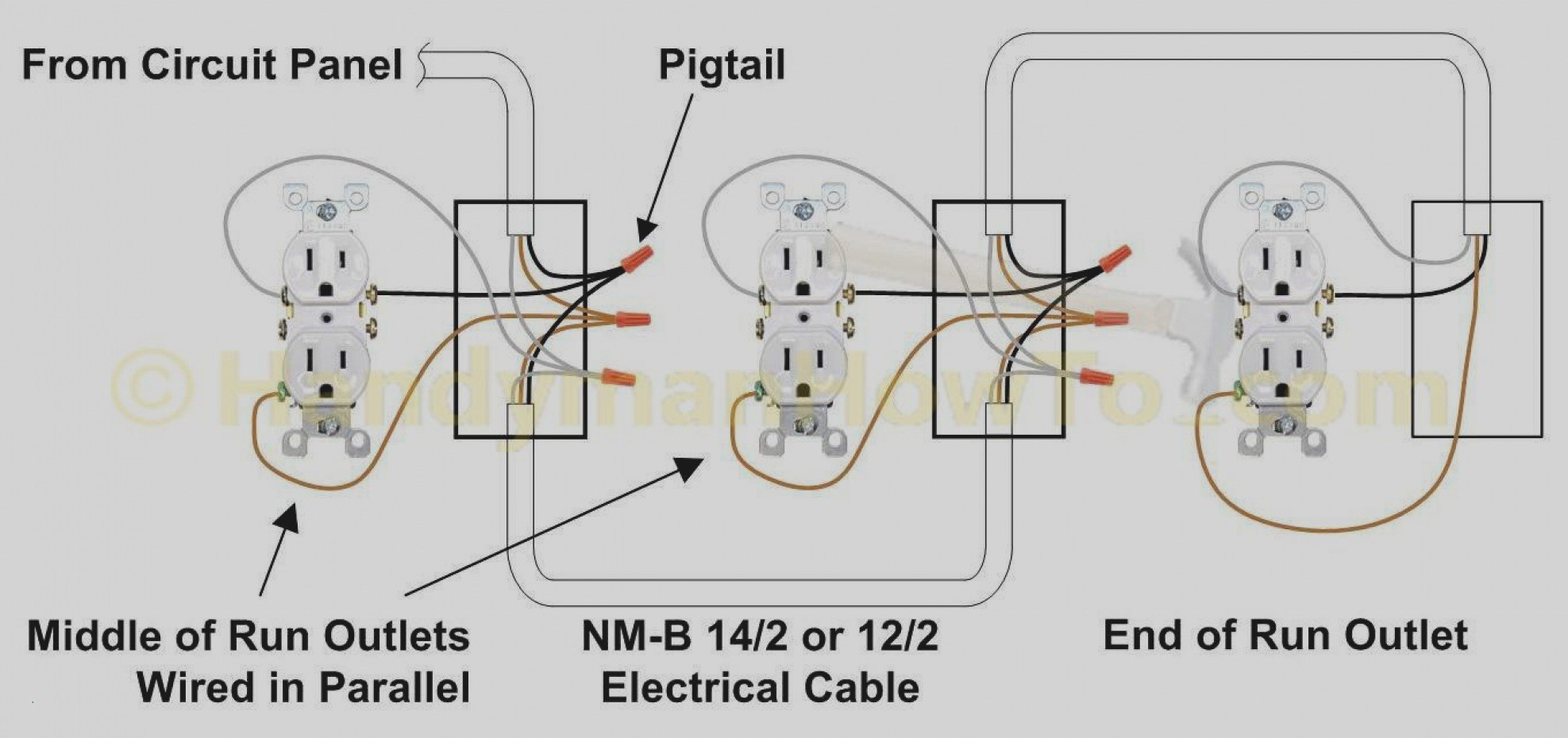 House Wiring Plug - Simple Wiring Diagram - Plug Wiring Diagram